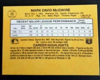 Mark McGwire Donruss 1987 Card #46 Back